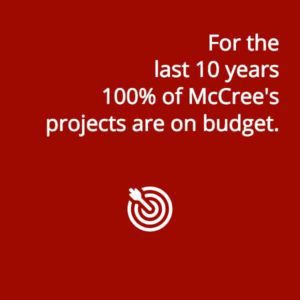 100% of McCree's projects were on budget